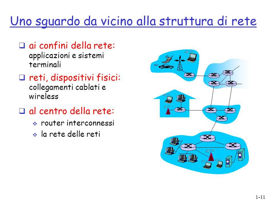 1-11 Uno sguardo da vicino alla struttura di rete  ai confini della rete: applicazioni e sistemi terminali  reti, dispositivi fisici: collegamenti c