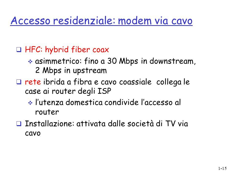 1-15 Accesso residenziale: modem via cavo  HFC: hybrid fiber coax  asimmetrico: fino a 30 Mbps in downstream, 2 Mbps in upstream  rete ibrida a fib