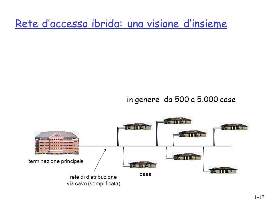 1-17 Rete d'accesso ibrida: una visione d'insieme casa terminazione principale rete di distribuzione via cavo (semplificata) in genere da 500 a 5.000
