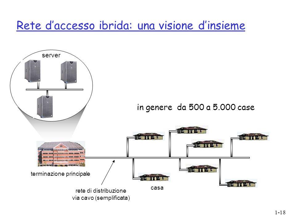 1-18 Rete d'accesso ibrida: una visione d'insieme casa terminazione principale rete di distribuzione via cavo (semplificata) in genere da 500 a 5.000