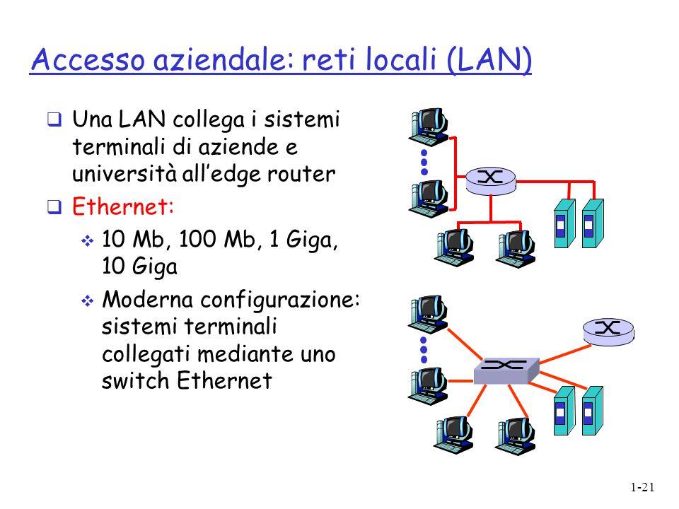 1-21 Accesso aziendale: reti locali (LAN)  Una LAN collega i sistemi terminali di aziende e università all'edge router  Ethernet:  10 Mb, 100 Mb, 1
