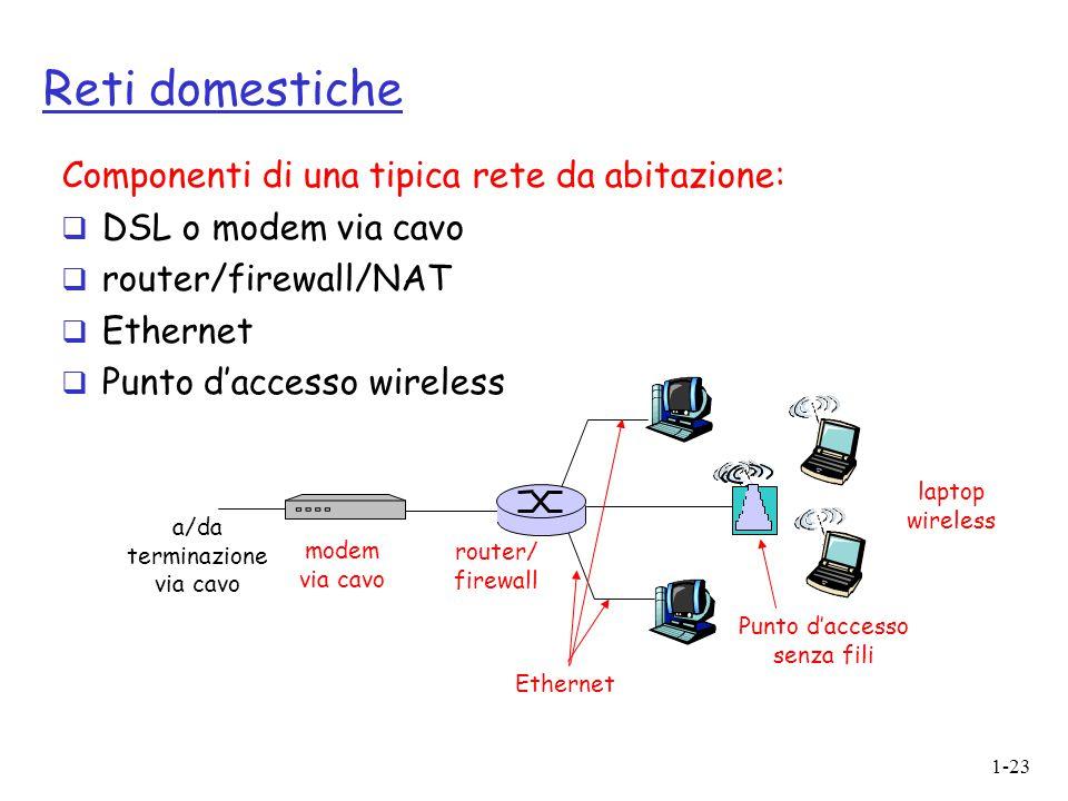 1-23 Reti domestiche Componenti di una tipica rete da abitazione:  DSL o modem via cavo  router/firewall/NAT  Ethernet  Punto d'accesso wireless P