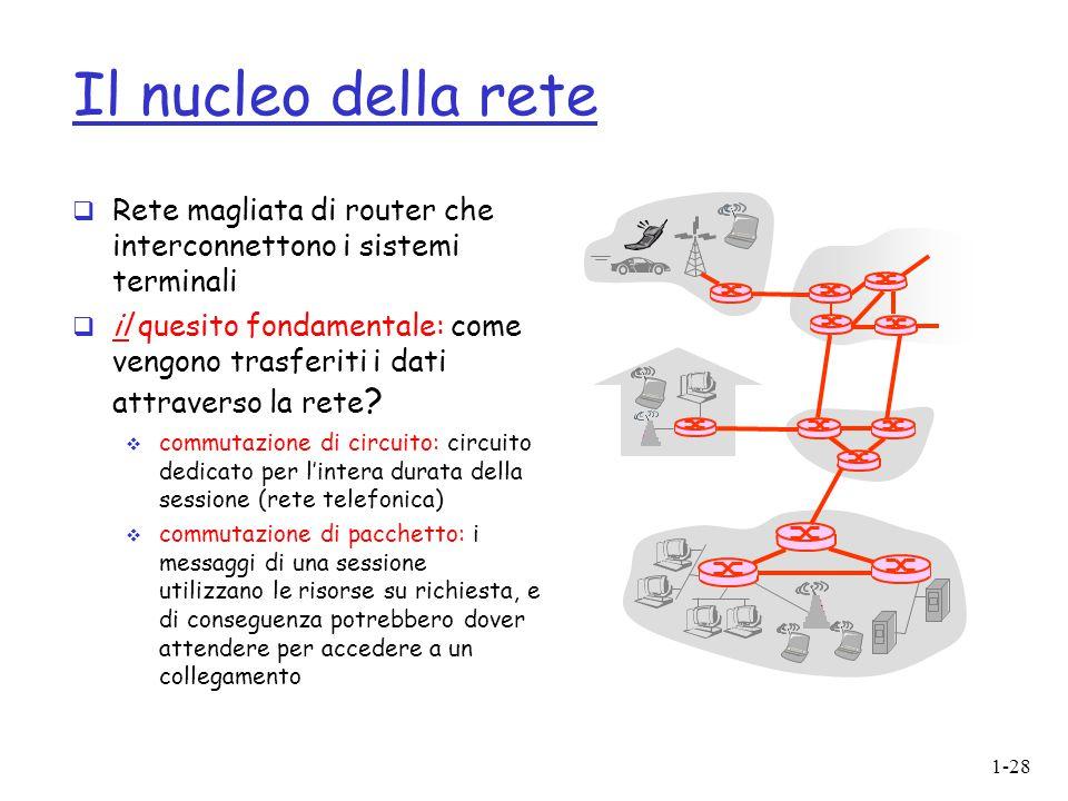 1-28 Il nucleo della rete  Rete magliata di router che interconnettono i sistemi terminali  il quesito fondamentale: come vengono trasferiti i dati
