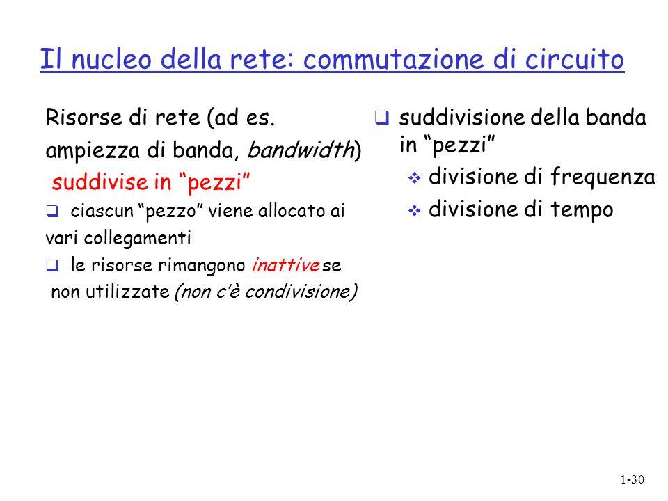 """1-30 Il nucleo della rete: commutazione di circuito Risorse di rete (ad es. ampiezza di banda, bandwidth) suddivise in """"pezzi""""  ciascun """"pezzo"""" viene"""