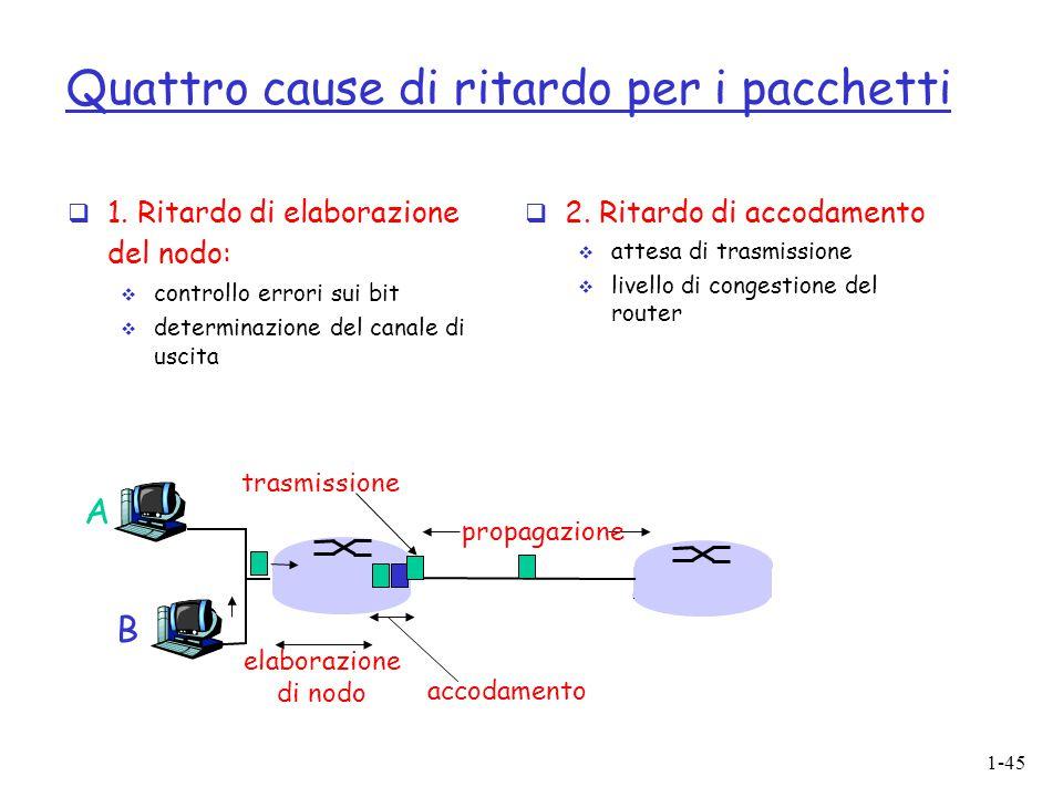 1-45 Quattro cause di ritardo per i pacchetti  1. Ritardo di elaborazione del nodo:  controllo errori sui bit  determinazione del canale di uscita