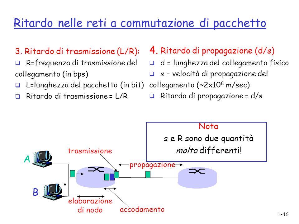 1-46 Ritardo nelle reti a commutazione di pacchetto 3. Ritardo di trasmissione (L/R):  R=frequenza di trasmissione del collegamento (in bps)   L=lu