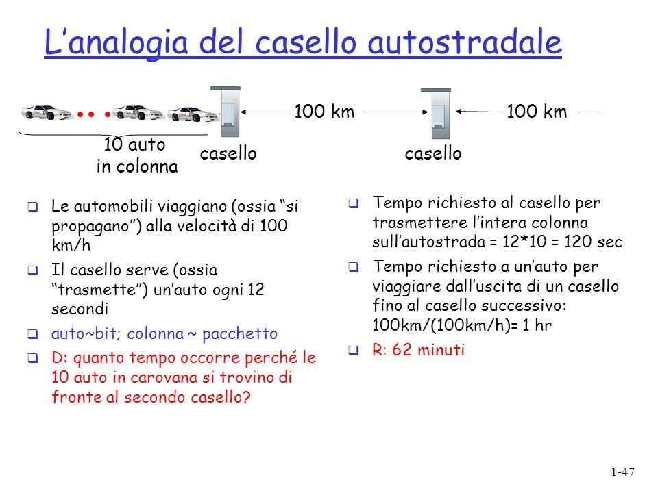 """1-47 L'analogia del casello autostradale  Le automobili viaggiano (ossia """"si propagano"""") alla velocità di 100 km/h  Il casello serve (ossia """"trasmet"""