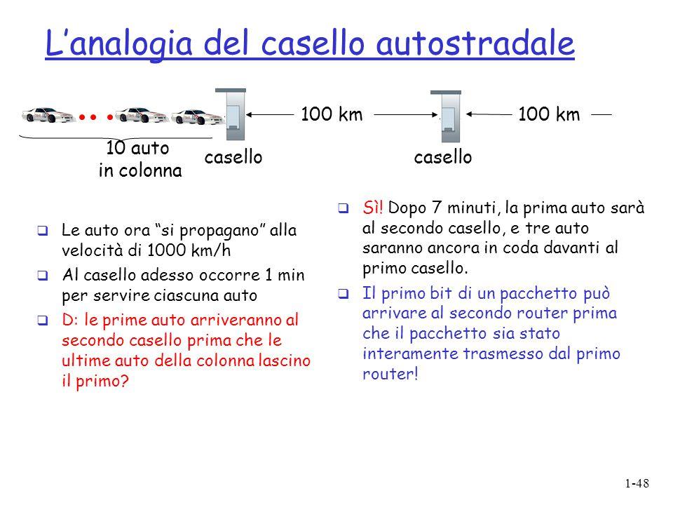 """1-48 L'analogia del casello autostradale  Le auto ora """"si propagano"""" alla velocità di 1000 km/h  Al casello adesso occorre 1 min per servire ciascun"""