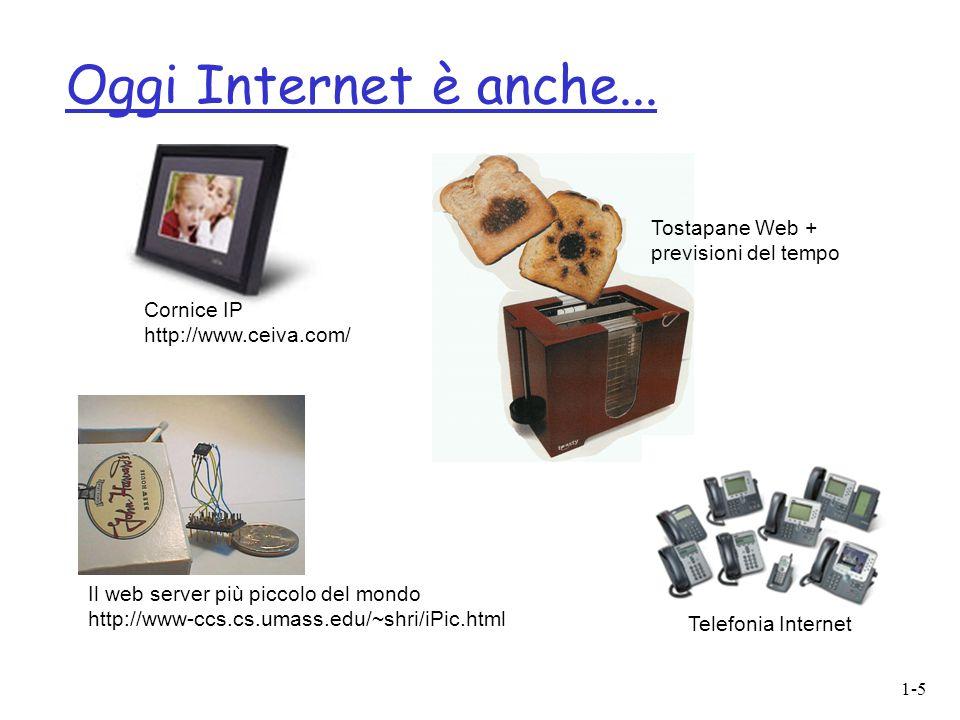 1-5 Oggi Internet è anche... Il web server più piccolo del mondo http://www-ccs.cs.umass.edu/~shri/iPic.html Cornice IP http://www.ceiva.com/ Tostapan