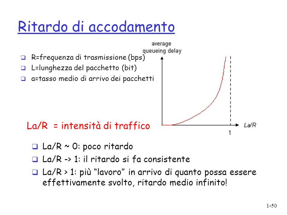 1-50 Ritardo di accodamento  R=frequenza di trasmissione (bps)   L=lunghezza del pacchetto (bit)   a=tasso medio di arrivo dei pacchetti La/R = i