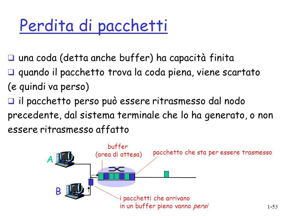 1-53 Perdita di pacchetti  una coda (detta anche buffer) ha capacità finita  quando il pacchetto trova la coda piena, viene scartato (e quindi va pe