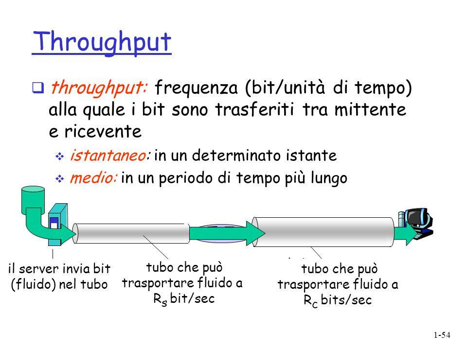 1-54 Throughput  throughput: frequenza (bit/unità di tempo) alla quale i bit sono trasferiti tra mittente e ricevente  istantaneo: in un determinato