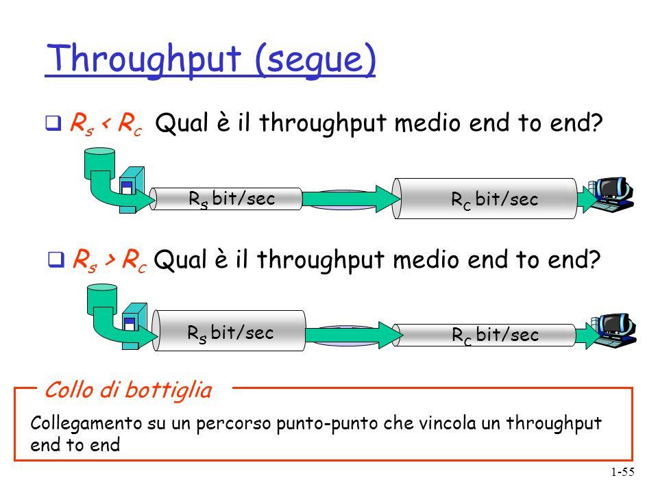 1-55 Throughput (segue)  R s < R c Qual è il throughput medio end to end? R s bit/sec R c bit/sec  R s > R c Qual è il throughput medio end to end?