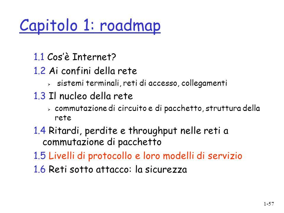 1-57 Capitolo 1: roadmap 1.1 Cos'è Internet? 1.2 Ai confini della rete  sistemi terminali, reti di accesso, collegamenti 1.3 Il nucleo della rete  c
