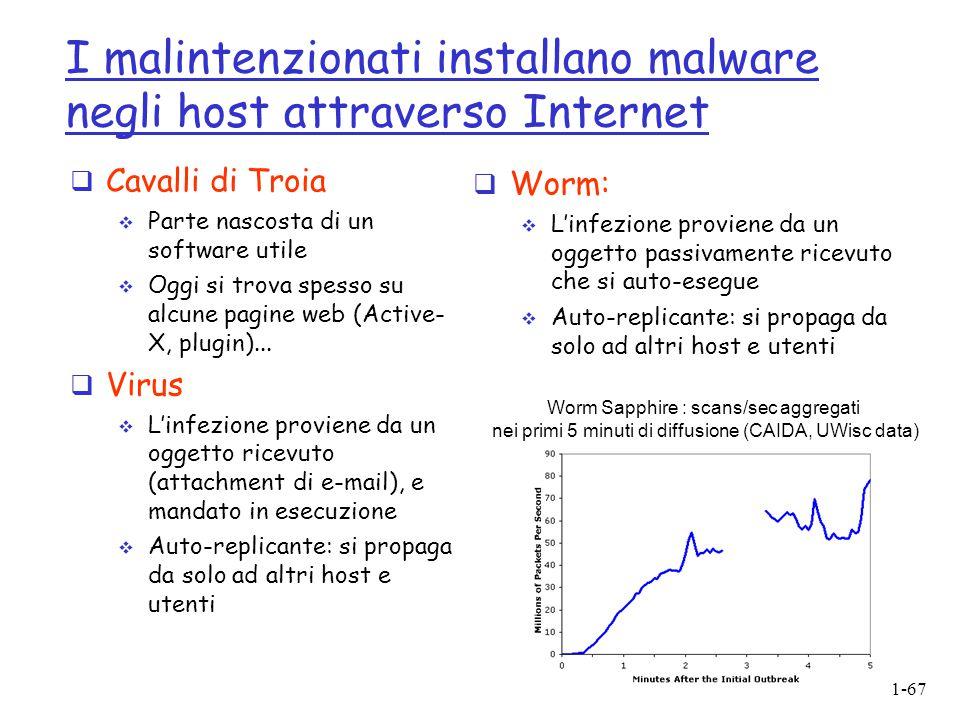 1-67 I malintenzionati installano malware negli host attraverso Internet  Cavalli di Troia  Parte nascosta di un software utile  Oggi si trova spes
