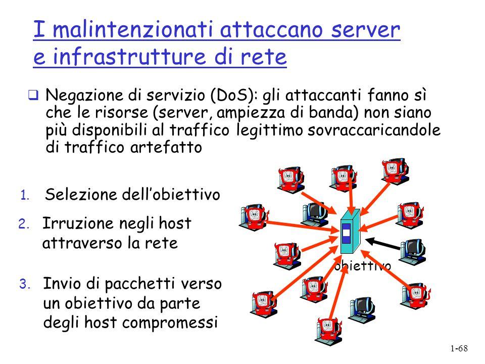 1-68 I malintenzionati attaccano server e infrastrutture di rete  Negazione di servizio (DoS): gli attaccanti fanno sì che le risorse (server, ampiez