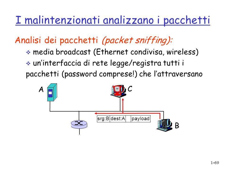 1-69 I malintenzionati analizzano i pacchetti Analisi dei pacchetti (packet sniffing):  media broadcast (Ethernet condivisa, wireless)   un'interfa