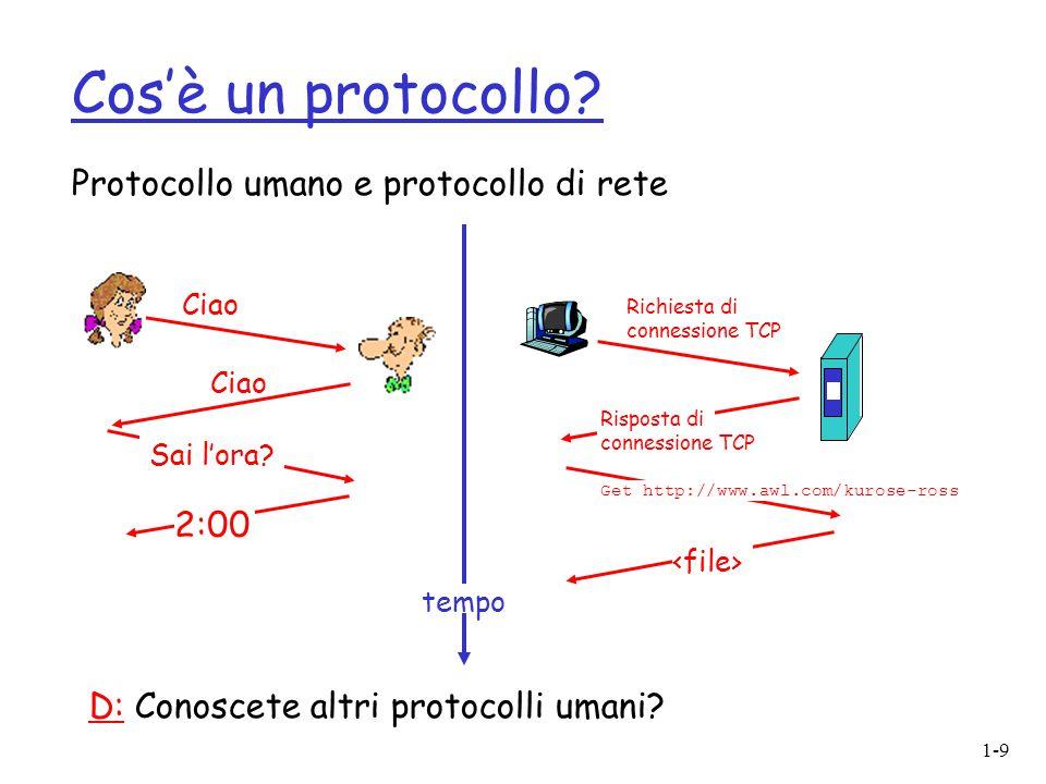 1-9 Cos'è un protocollo? Protocollo umano e protocollo di rete D: Conoscete altri protocolli umani? Ciao Sai l'ora? 2:00 Richiesta di connessione TCP