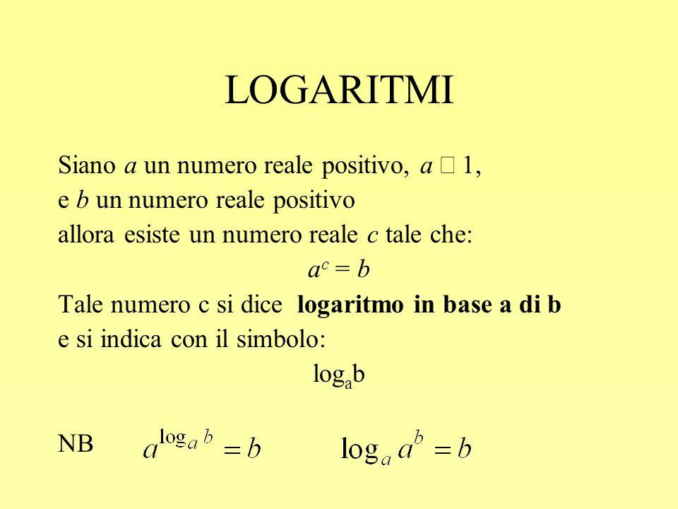 LOGARITMI Siano a un numero reale positivo, a  1, e b un numero reale positivo allora esiste un numero reale c tale che: a c = b Tale numero c si dic