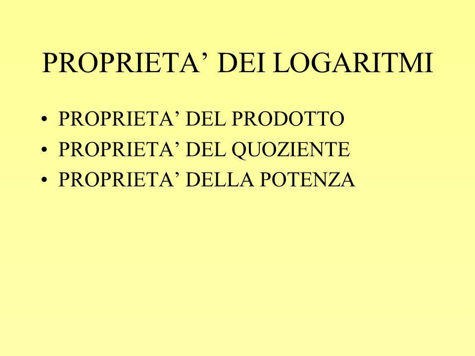 PROPRIETA' DEI LOGARITMI PROPRIETA' DEL PRODOTTO PROPRIETA' DEL QUOZIENTE PROPRIETA' DELLA POTENZA