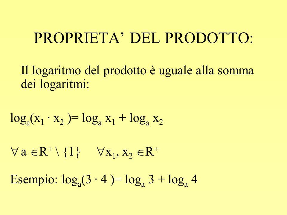 PROPRIETA' DEL PRODOTTO: Il logaritmo del prodotto è uguale alla somma dei logaritmi: log a (x 1 · x 2 )= log a x 1 + log a x 2  a  R + \ {1}  x 1,