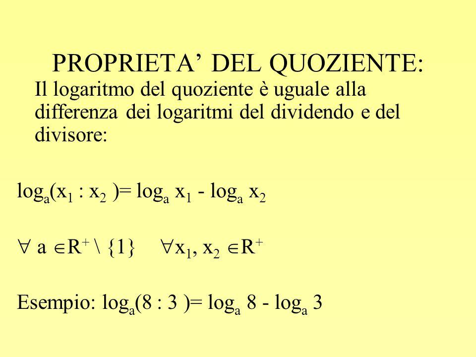 PROPRIETA' DEL QUOZIENTE: Il logaritmo del quoziente è uguale alla differenza dei logaritmi del dividendo e del divisore: log a (x 1 : x 2 )= log a x