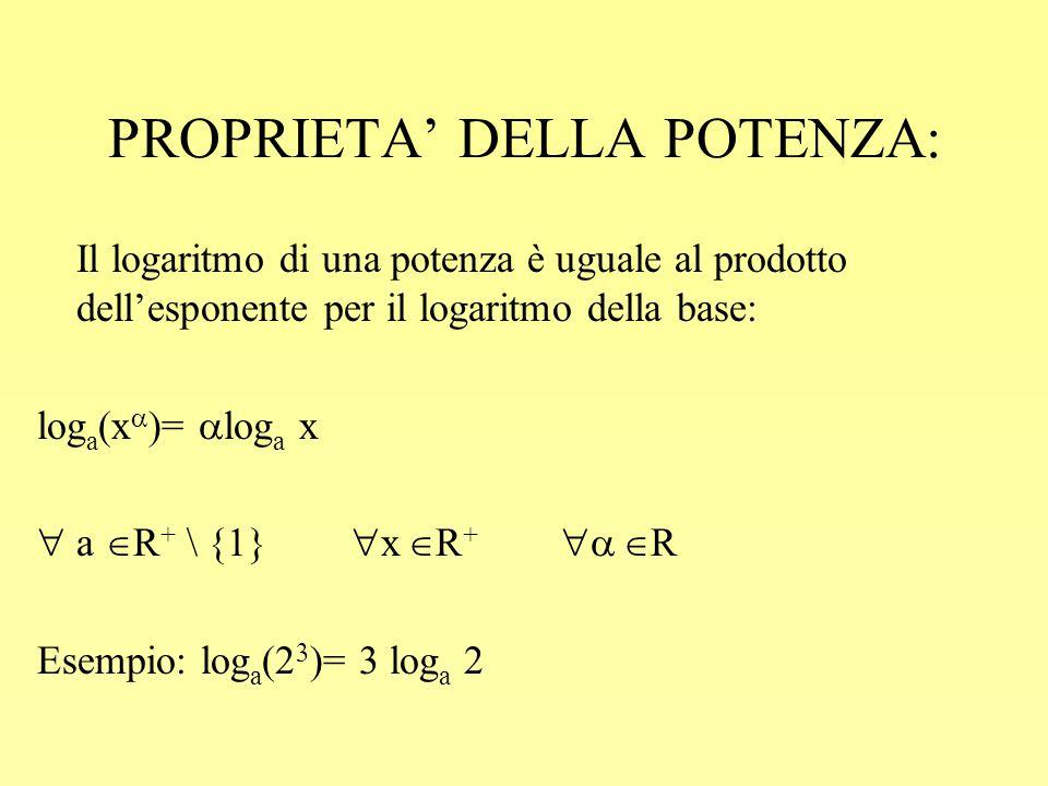 PROPRIETA' DELLA POTENZA: Il logaritmo di una potenza è uguale al prodotto dell'esponente per il logaritmo della base: log a (x   =  log a x  a 