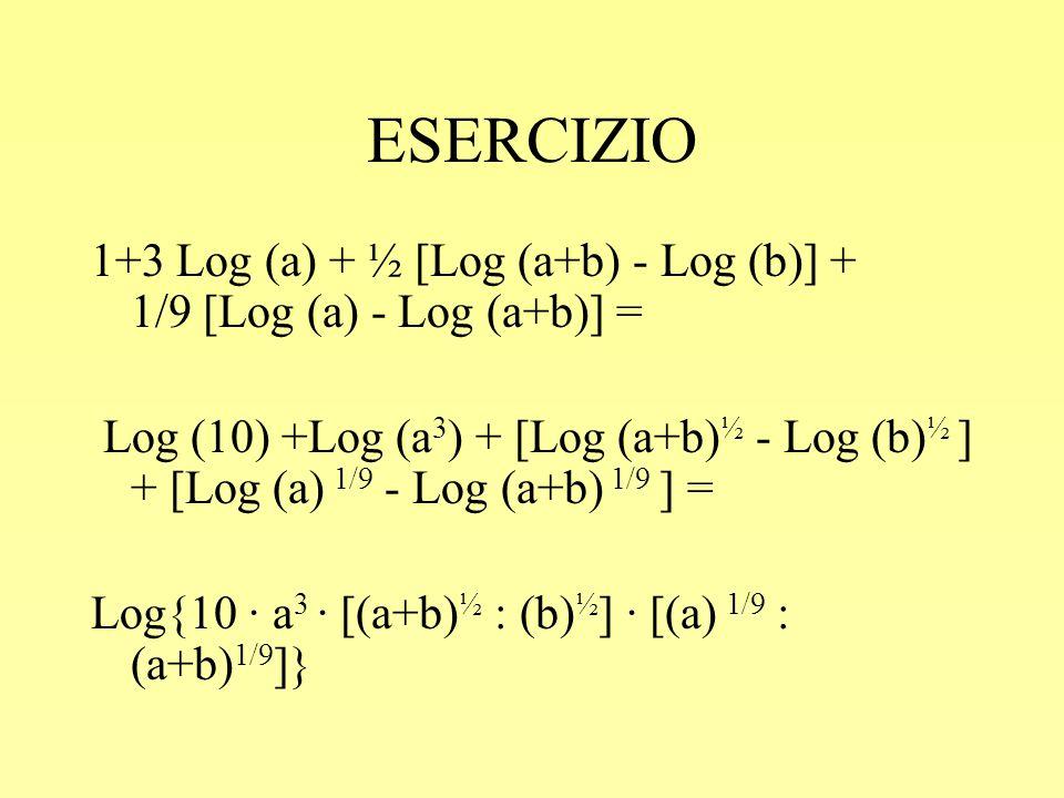 ESERCIZIO 1+3 Log (a) + ½ [Log (a+b) - Log (b)] + 1/9 [Log (a) - Log (a+b)] = Log (10) +Log (a 3 ) + [Log (a+b) ½ - Log (b) ½ ] + [Log (a) 1/9 - Log (