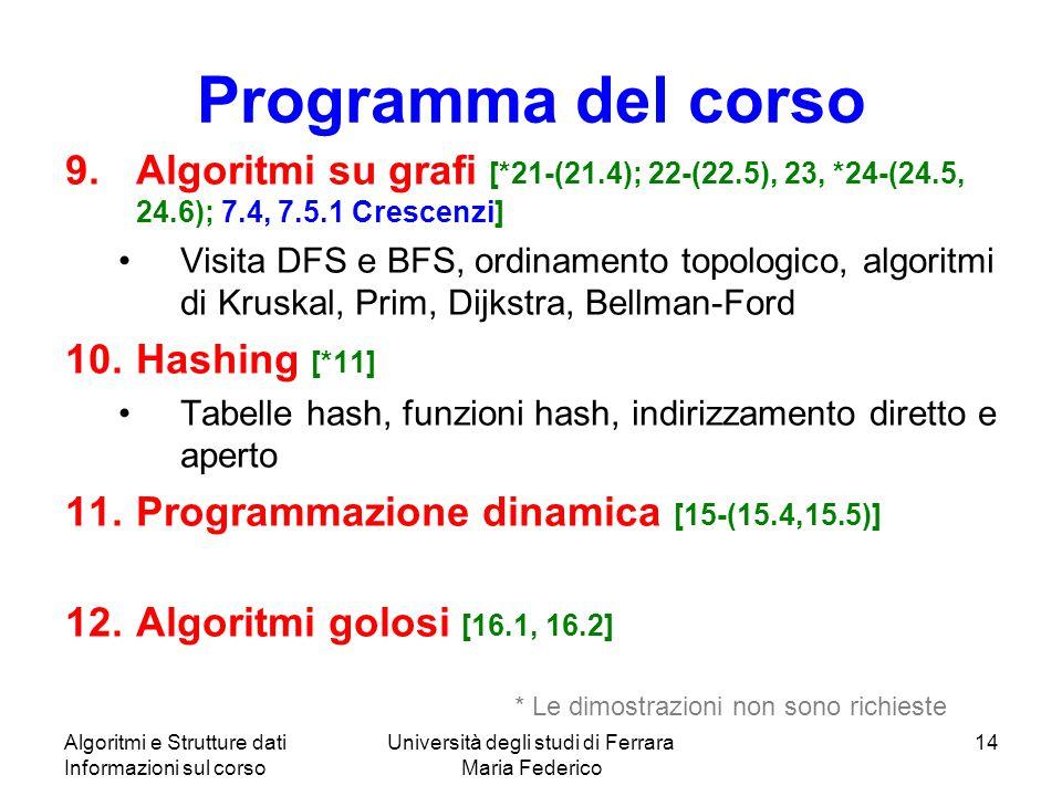Algoritmi e Strutture dati Informazioni sul corso Università degli studi di Ferrara Maria Federico 14 Programma del corso 9.Algoritmi su grafi [*21-(21.4); 22-(22.5), 23, *24-(24.5, 24.6); 7.4, 7.5.1 Crescenzi] Visita DFS e BFS, ordinamento topologico, algoritmi di Kruskal, Prim, Dijkstra, Bellman-Ford 10.Hashing [*11] Tabelle hash, funzioni hash, indirizzamento diretto e aperto 11.Programmazione dinamica [15-(15.4,15.5)] 12.Algoritmi golosi [16.1, 16.2] * Le dimostrazioni non sono richieste