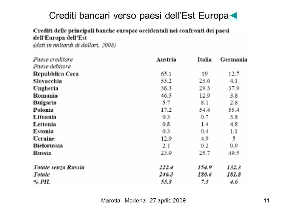 Marotta - Modena - 27 aprile 200911 Crediti bancari verso paesi dell'Est Europa◄◄