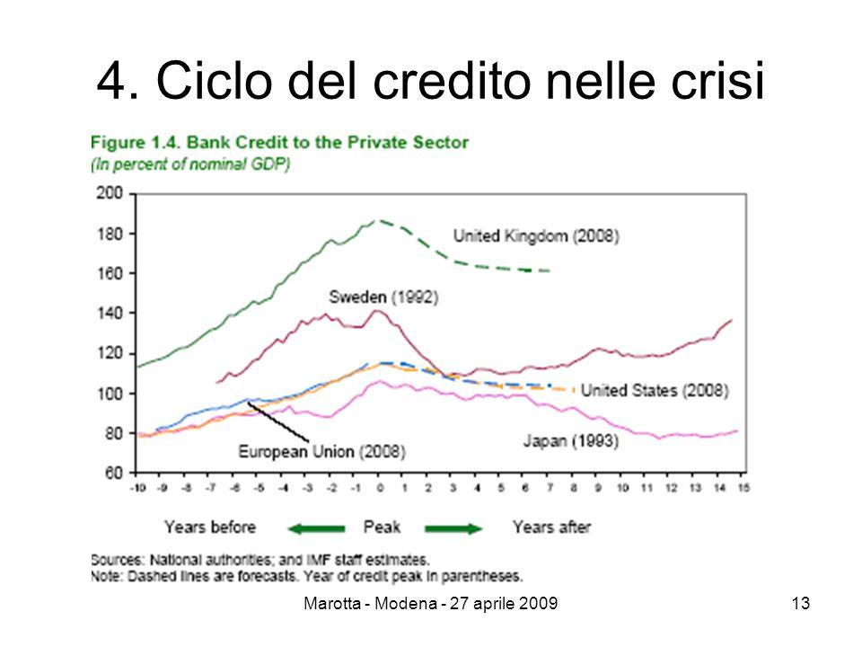 Marotta - Modena - 27 aprile 200913 4. Ciclo del credito nelle crisi