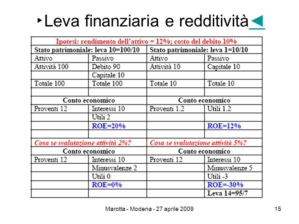 Marotta - Modena - 27 aprile 200915 ▸ Leva finanziaria e redditività◄◄