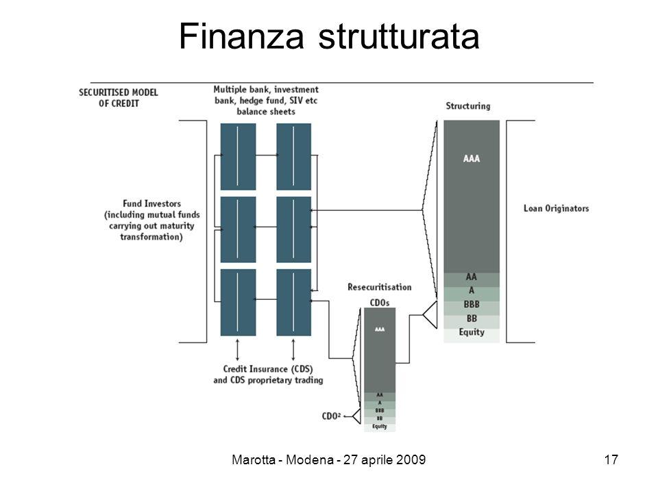 Marotta - Modena - 27 aprile 200917 Finanza strutturata