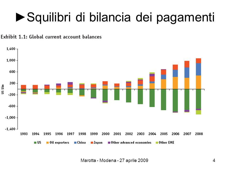 Marotta - Modena - 27 aprile 20094 ►Squilibri di bilancia dei pagamenti