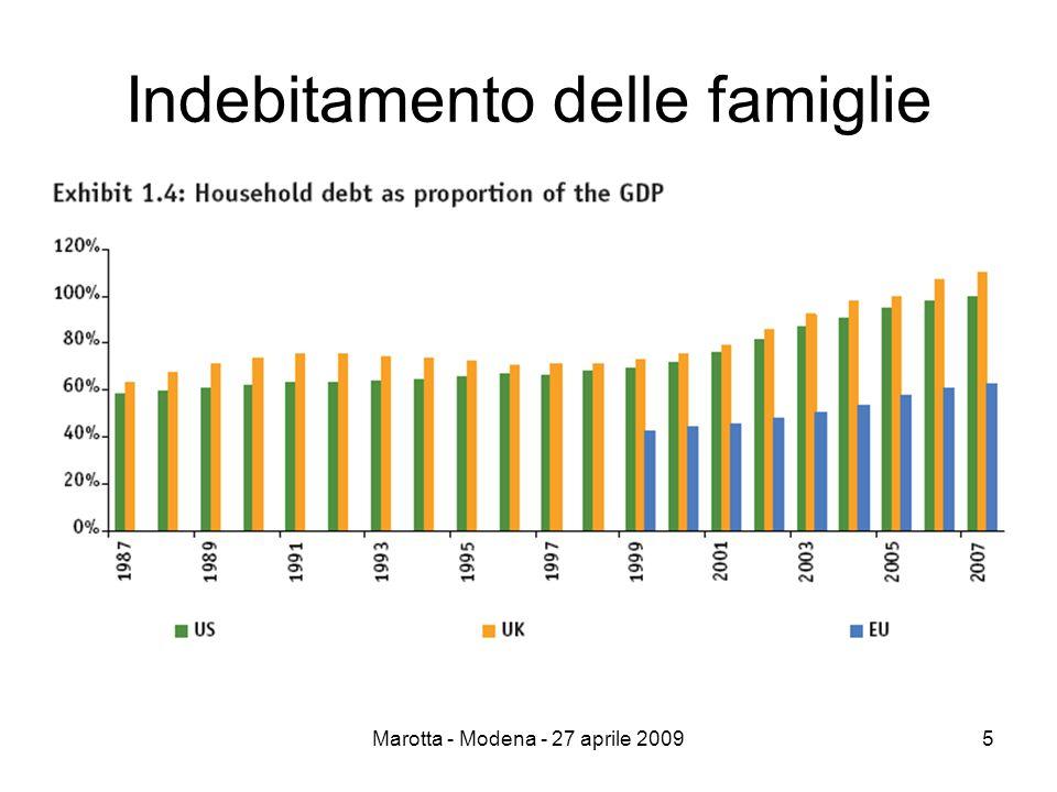 Marotta - Modena - 27 aprile 20095 Indebitamento delle famiglie