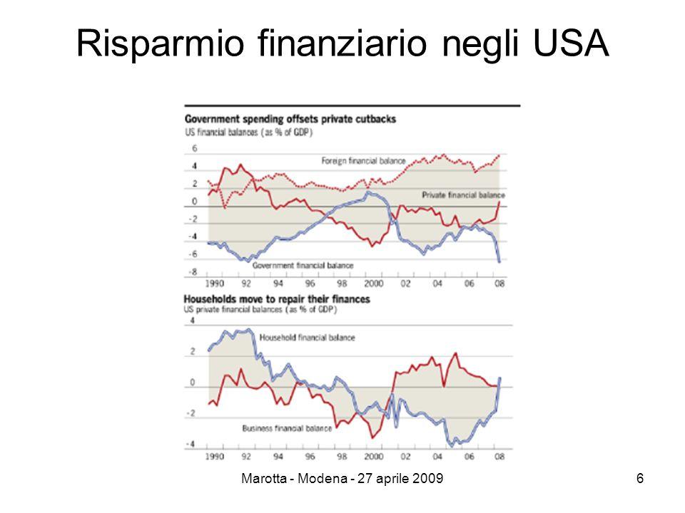 Marotta - Modena - 27 aprile 20096 Risparmio finanziario negli USA