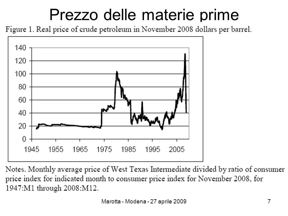 Marotta - Modena - 27 aprile 20097 Prezzo delle materie prime