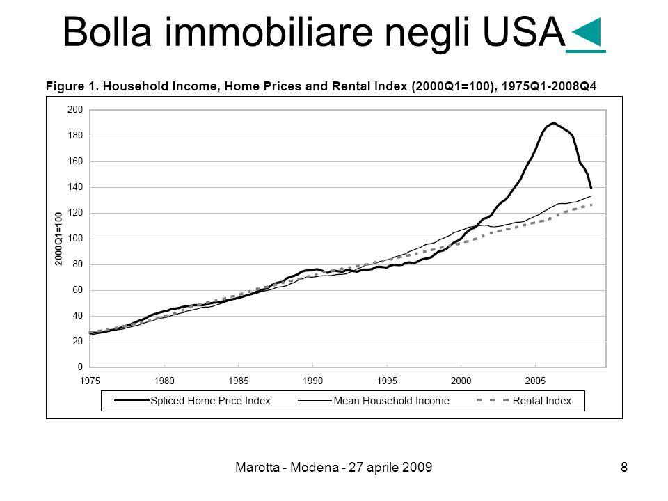 Marotta - Modena - 27 aprile 20098 Bolla immobiliare negli USA◄◄