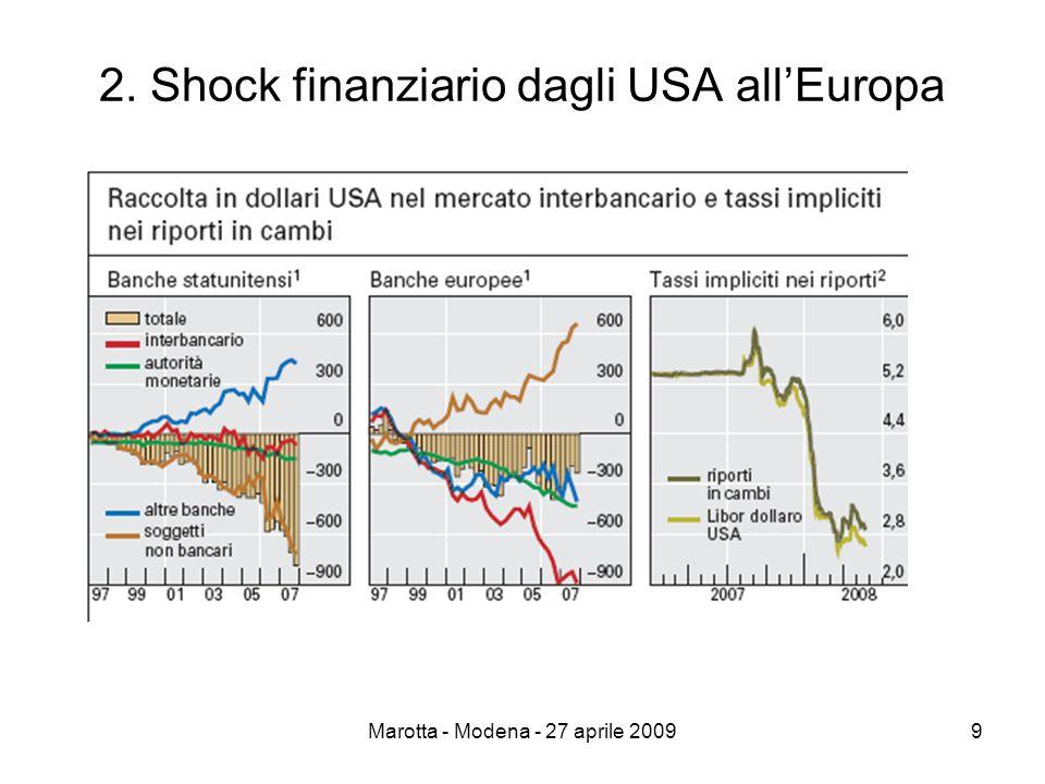 Marotta - Modena - 27 aprile 20099 2. Shock finanziario dagli USA all'Europa