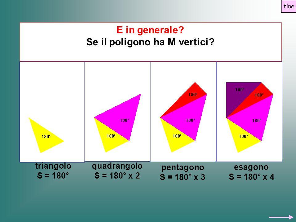 E in generale? Se il poligono ha M vertici? triangolo S = 180° quadrangolo S = 180° x 2 pentagono S = 180° x 3 esagono S = 180° x 4 fine