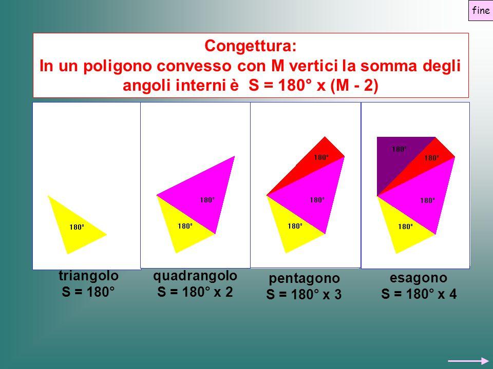 Congettura: In un poligono convesso con M vertici la somma degli angoli interni è S = 180° x (M - 2) triangolo S = 180° quadrangolo S = 180° x 2 penta