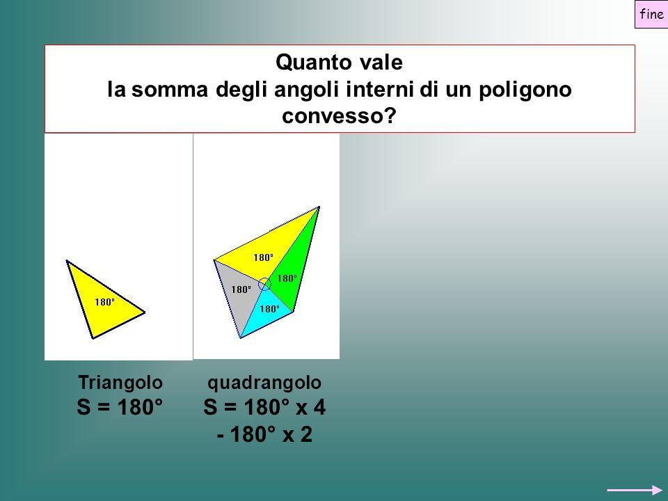 Quanto vale la somma degli angoli interni di un poligono convesso? Triangolo S = 180° quadrangolo S = 180° x 4 - 180° x 2 fine