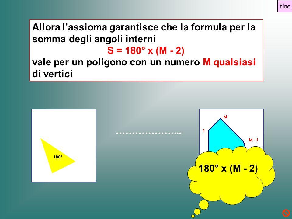 Allora l'assioma garantisce che la formula per la somma degli angoli interni S = 180° x (M - 2) vale per un poligono con un numero M qualsiasi di vert