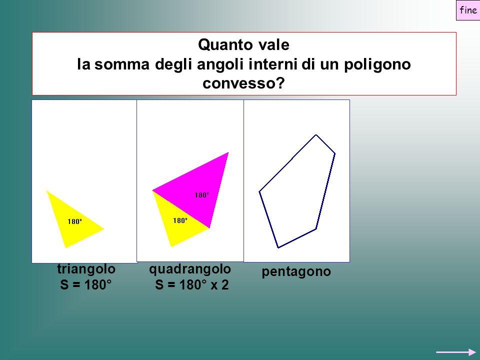 Quanto vale la somma degli angoli interni di un poligono convesso? triangolo S = 180° quadrangolo S = 180° x 2 pentagono Quanto vale la somma degli an