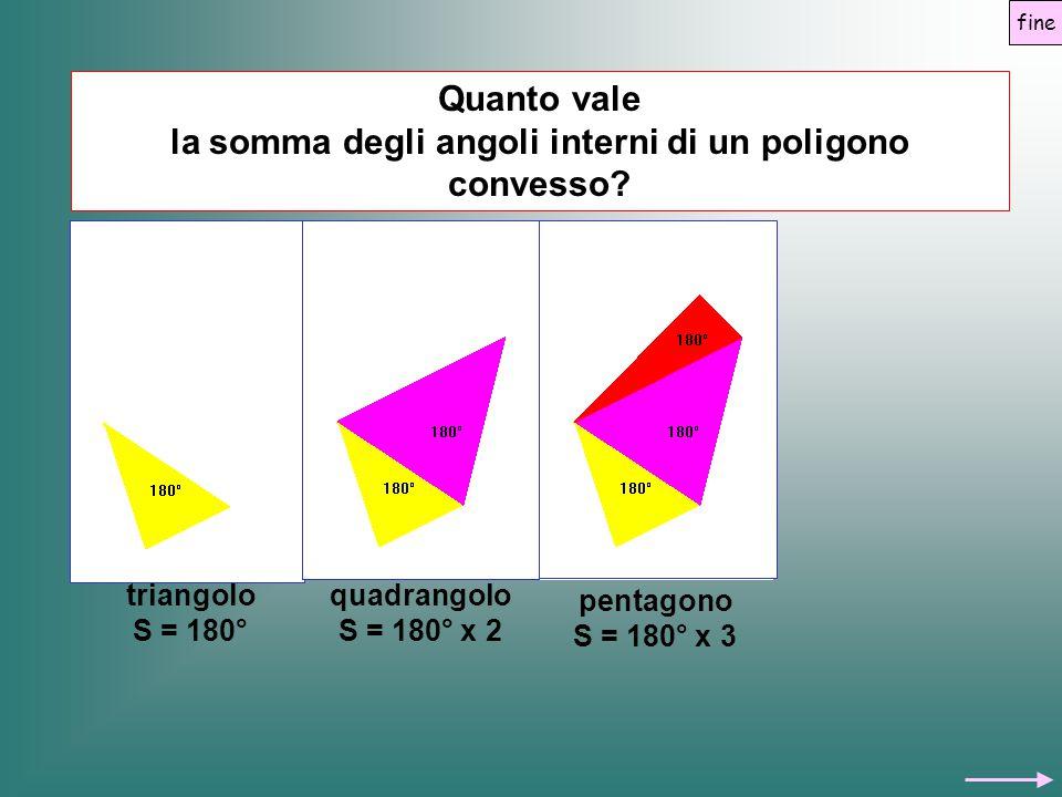 Quanto vale la somma degli angoli interni di un poligono convesso? triangolo S = 180° quadrangolo S = 180° x 2 pentagono S = 180° x 3 Quanto vale la s