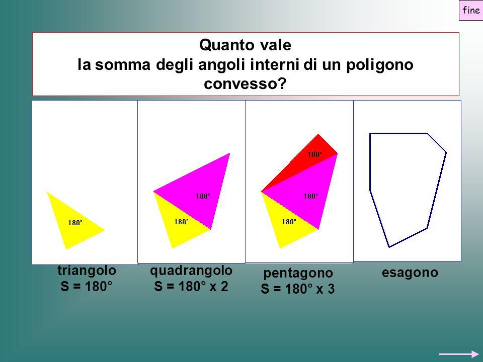 Quanto vale la somma degli angoli interni di un poligono convesso? triangolo S = 180° quadrangolo S = 180° x 2 pentagono S = 180° x 3 esagono Quanto v