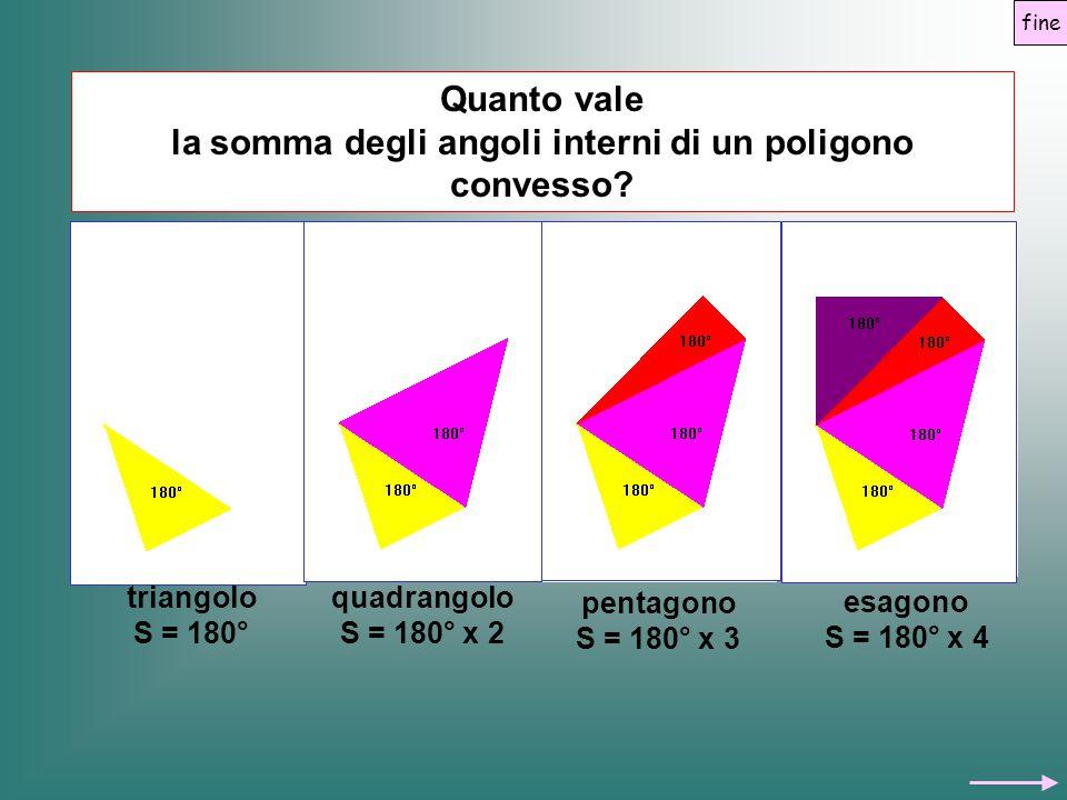 Quanto vale la somma degli angoli interni di un poligono convesso? triangolo S = 180° quadrangolo S = 180° x 2 pentagono S = 180° x 3 esagono S = 180°