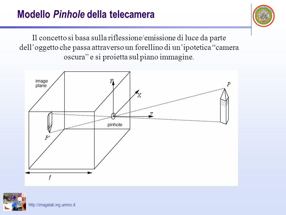 http://imagelab.ing.unimo.it Modello Pinhole della telecamera Il concetto si basa sulla riflessione/emissione di luce da parte dell'oggetto che passa