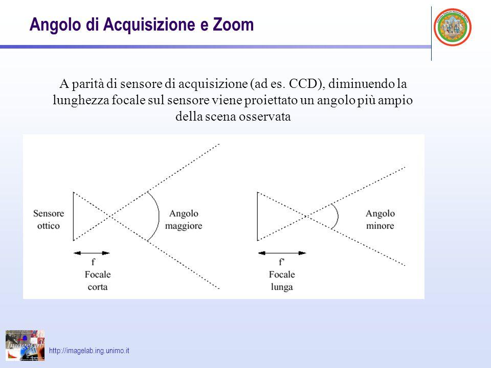 http://imagelab.ing.unimo.it Angolo di Acquisizione e Zoom A parità di sensore di acquisizione (ad es. CCD), diminuendo la lunghezza focale sul sensor