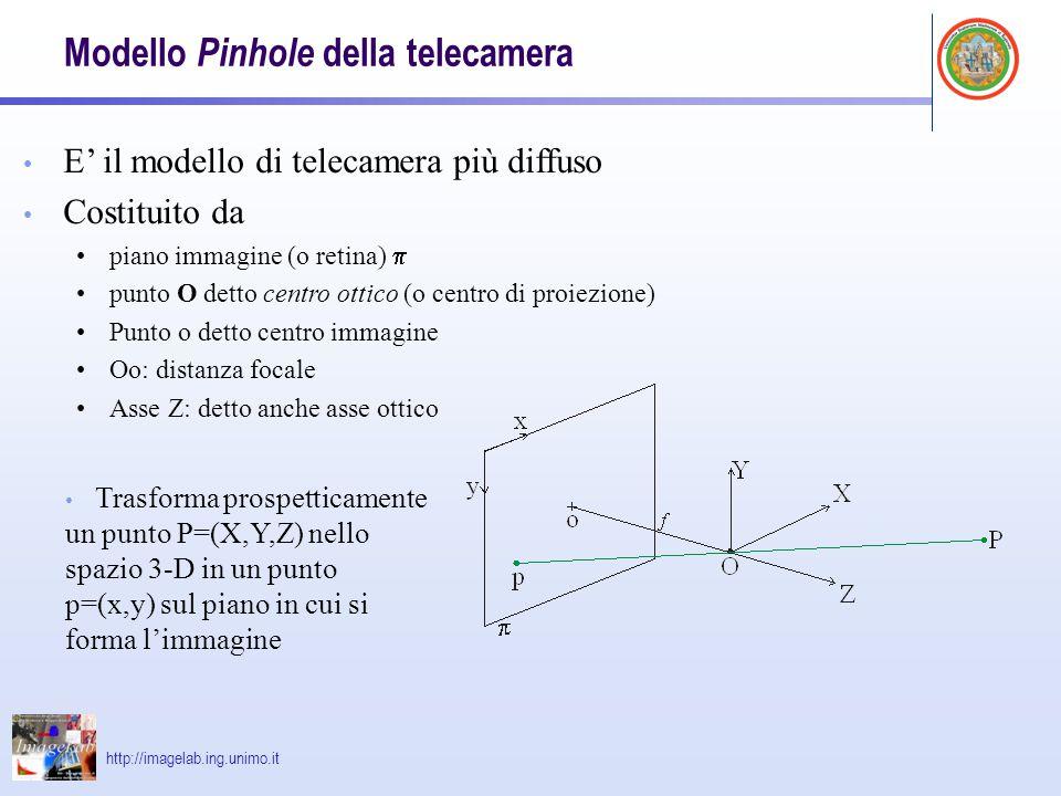 http://imagelab.ing.unimo.it Modello Pinhole della telecamera E' il modello di telecamera più diffuso Costituito da piano immagine (o retina)  punto